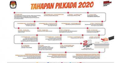 Rilis Jadwal Tahapan Pilkada 2020, Ini Tanggal Pencoblosan yang Ditetapkan KPU Sultra